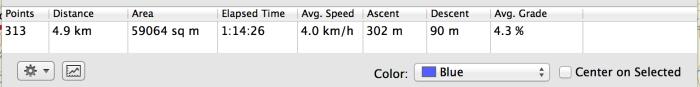 Bullen Range ascent data