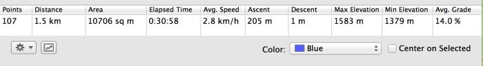 VK2/SM-036 ascent data